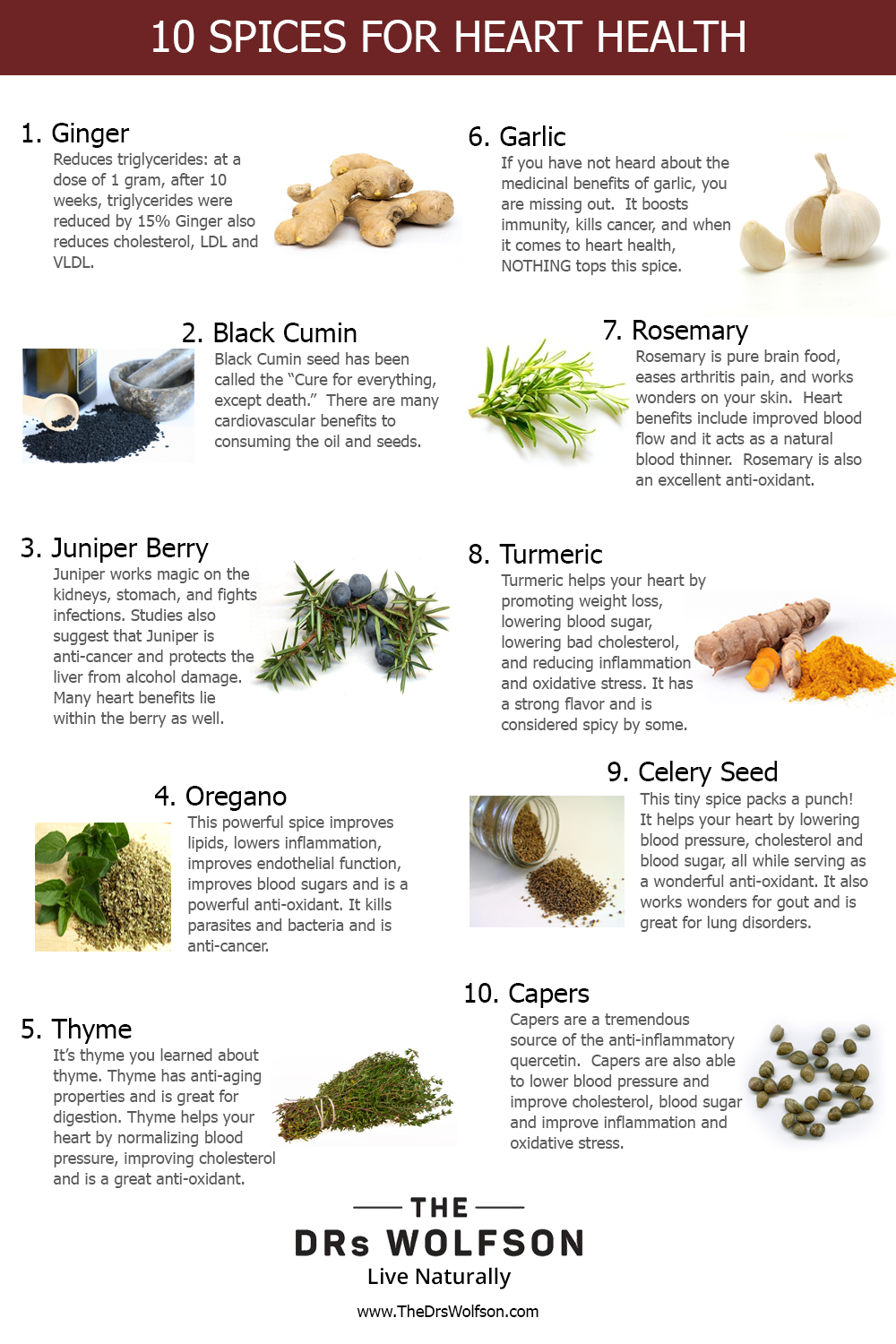 The Drs Wolfson Infographic - 10 Spices For Heart Health