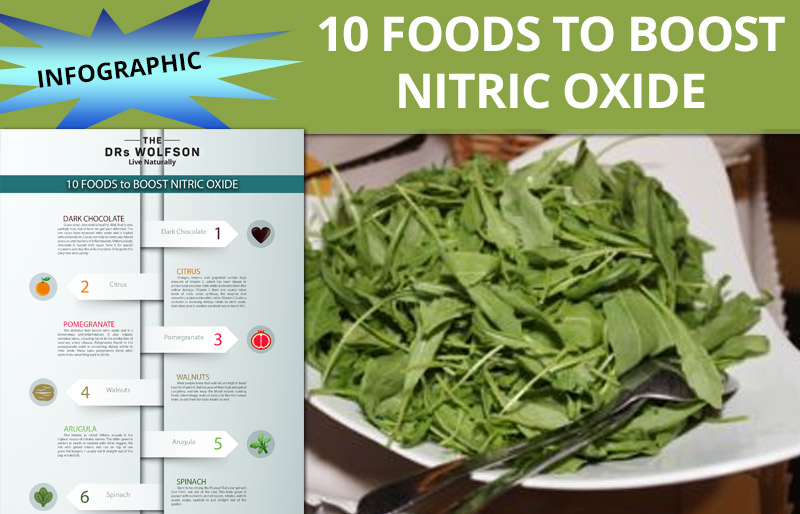 10 Heart Healthy Foods Known to Boost Nitric Oxide