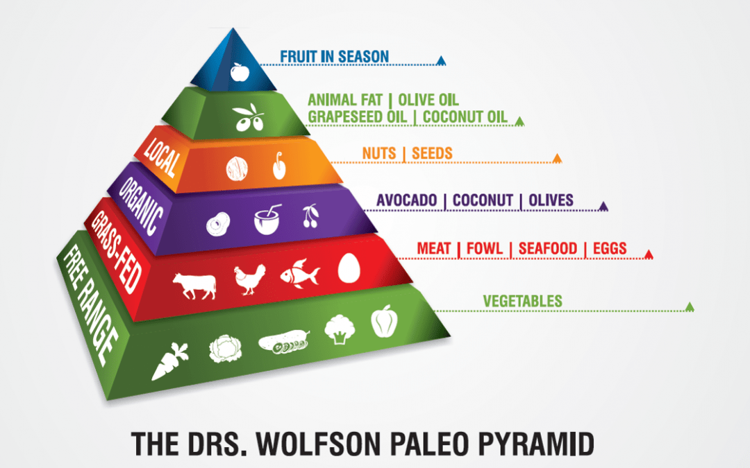 The Best Ways to Start a Paleo Diet.