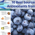 10 Best Sources of Antioxidants in Food