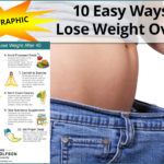 10 Easy Ways to Lose Weight Over 40