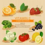 7 Reasons to Get More Vitamin C